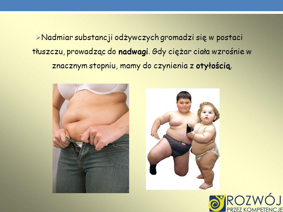 Nadmiar substancji odżywczych gromadzi się w postaci tłuszczu, prowadząc do nadwagi. Gdy ciężar ciała wzrośnie w znacznym stopniu, mamy do czynienia z