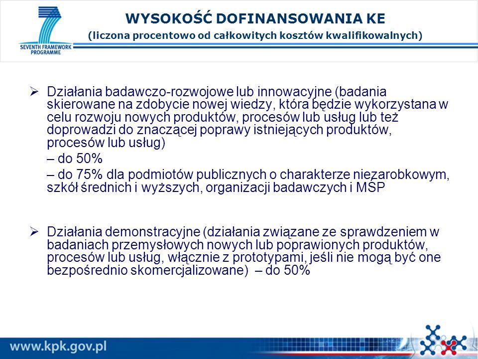 WYSOKOŚĆ DOFINANSOWANIA KE (liczona procentowo od całkowitych kosztów kwalifikowalnych) Działania badawczo-rozwojowe lub innowacyjne (badania skierowa