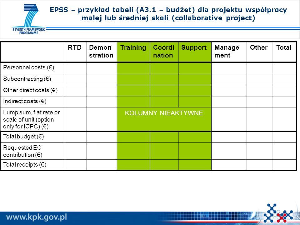 EPSS – przykład tabeli (A3.1 – budżet) dla projektu współpracy malej lub średniej skali (collaborative project) RTDDemon stration TrainingCoordi natio