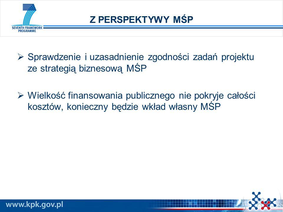 Z PERSPEKTYWY MŚP Sprawdzenie i uzasadnienie zgodności zadań projektu ze strategią biznesową MŚP Wielkość finansowania publicznego nie pokryje całości