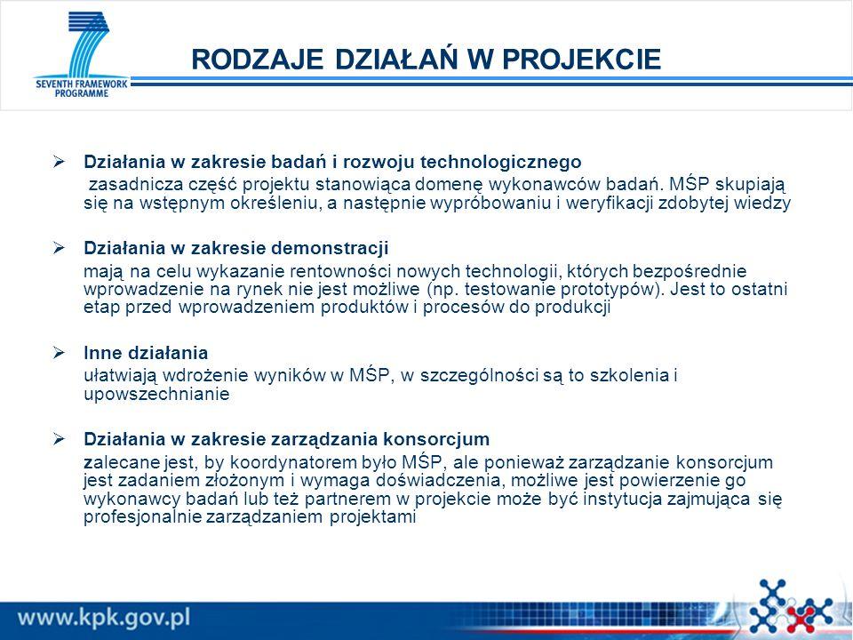 RODZAJE DZIAŁAŃ W PROJEKCIE Działania w zakresie badań i rozwoju technologicznego zasadnicza część projektu stanowiąca domenę wykonawców badań. MŚP sk