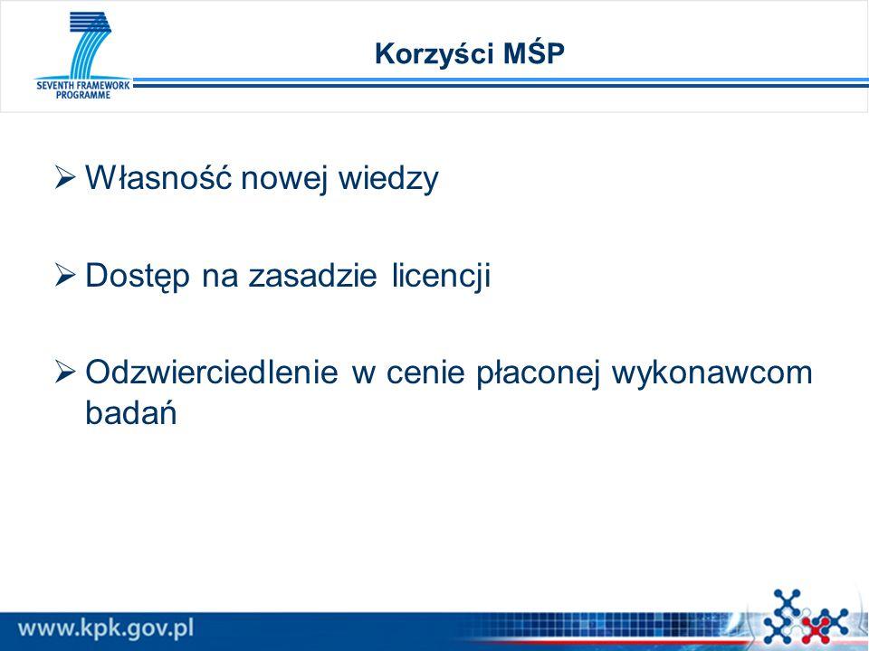 Korzyści MŚP Własność nowej wiedzy Dostęp na zasadzie licencji Odzwierciedlenie w cenie płaconej wykonawcom badań