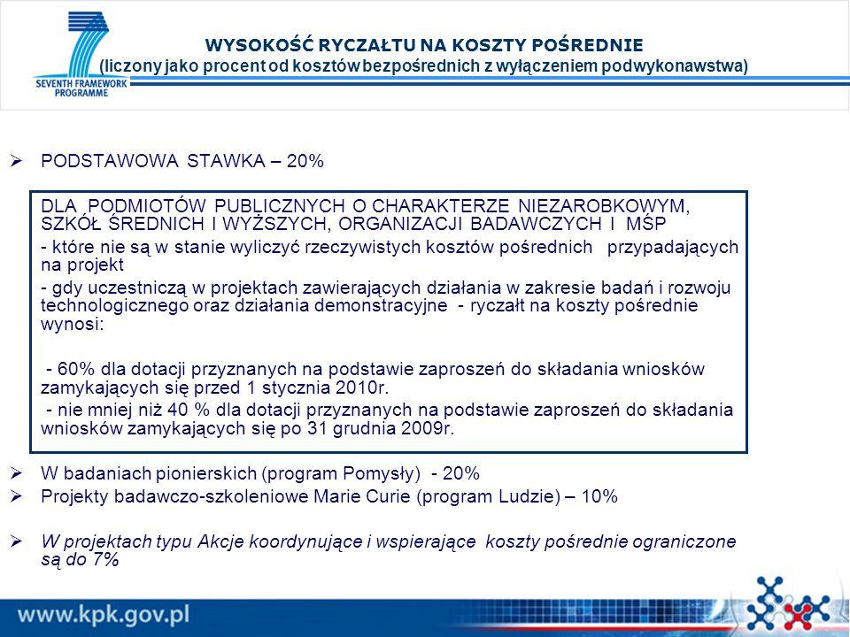 DZIAŁANIA I POZIOM DOFINANSOWANIA DZIAŁANIEMŚPWykonawcy badań Badania i rozwój technologiczny 75%(1) Demonstracja 50%(1) Inne (np.