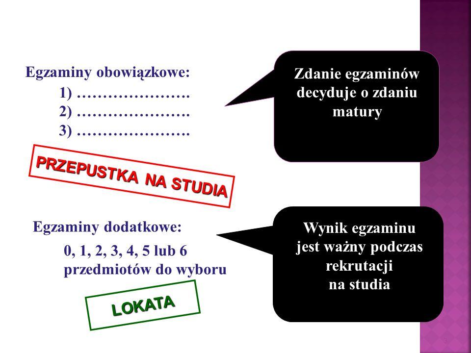 Pięć egzaminów z trzech przedmiotów: z języka polskiego w części ustnej i pisemnej z języka obcego nowożytnego w części ustnej i pisemnej (angielski, niemiecki, francuski, rosyjski, włoski, hiszpański) - z matematyki w części pisemnej 4 Zdawane na poziomie podstawowym