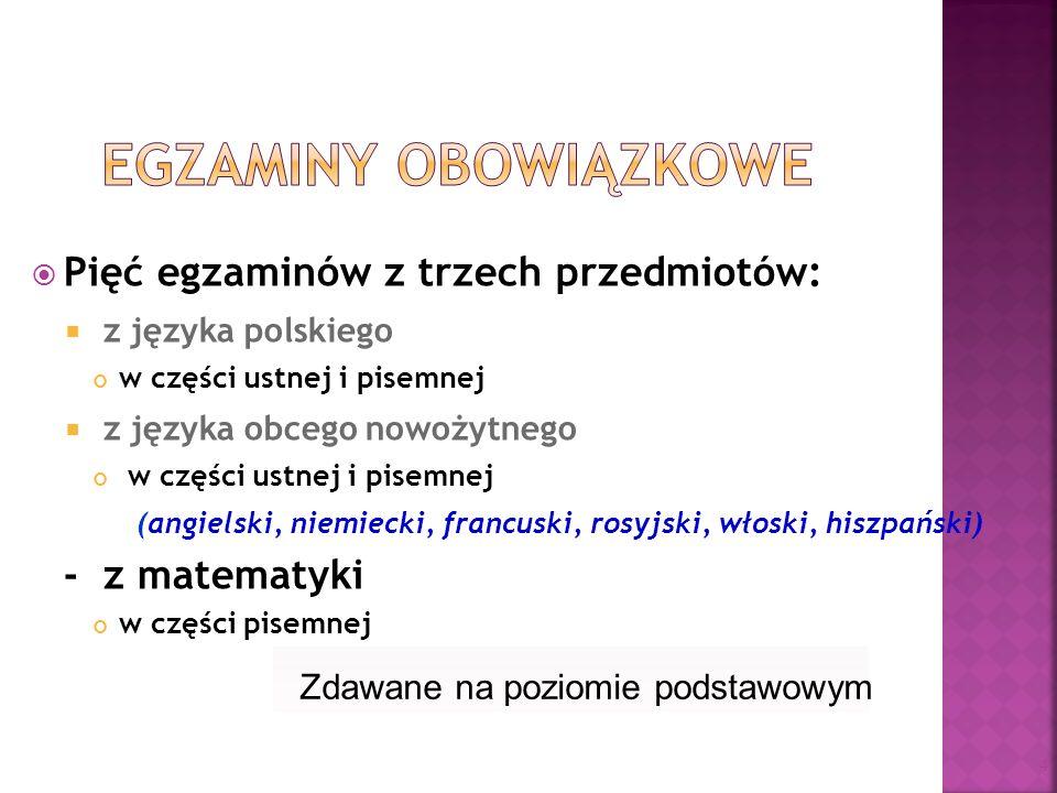 Do czasu złożenia deklaracji ostatecznej (termin złożenia mija 7 lutego 2011 roku) można dokonać zmian w deklaracji w zakresie wyboru: tematu prezentacji z języka polskiego, języka obcego nowożytnego, egzaminów dodatkowych i ich poziomu.