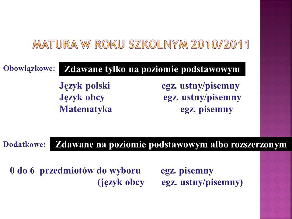 8 Obowiązkowe: Język polski egz. ustny/pisemny Język obcy egz. ustny/pisemny Matematyka egz. pisemny Dodatkowe: 0 do 6 przedmiotów do wyboru egz. pise