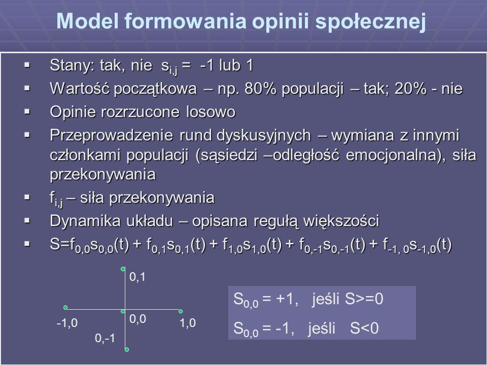 Model formowania opinii społecznej Stany: tak, nie s i,j = -1 lub 1 Stany: tak, nie s i,j = -1 lub 1 Wartość początkowa – np. 80% populacji – tak; 20%