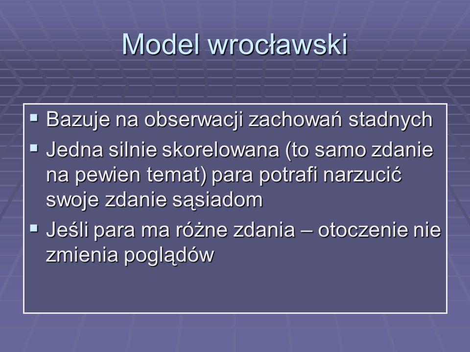 Model wrocławski Bazuje na obserwacji zachowań stadnych Bazuje na obserwacji zachowań stadnych Jedna silnie skorelowana (to samo zdanie na pewien tema