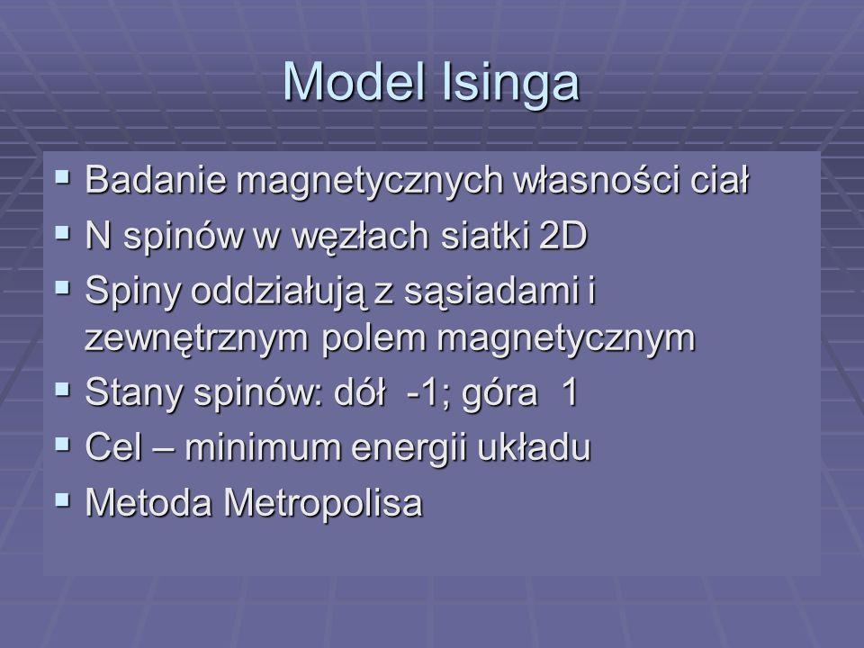 Model Isinga Badanie magnetycznych własności ciał Badanie magnetycznych własności ciał N spinów w węzłach siatki 2D N spinów w węzłach siatki 2D Spiny