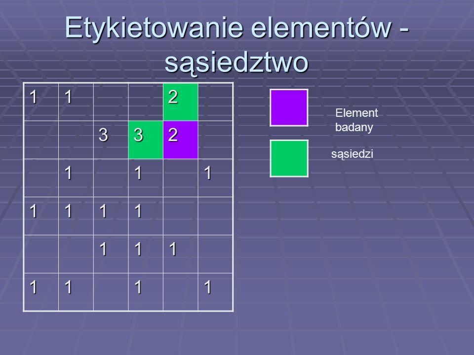 Etykietowanie elementów - sąsiedztwo 112 332 111 1111 111 1111 Element badany sąsiedzi