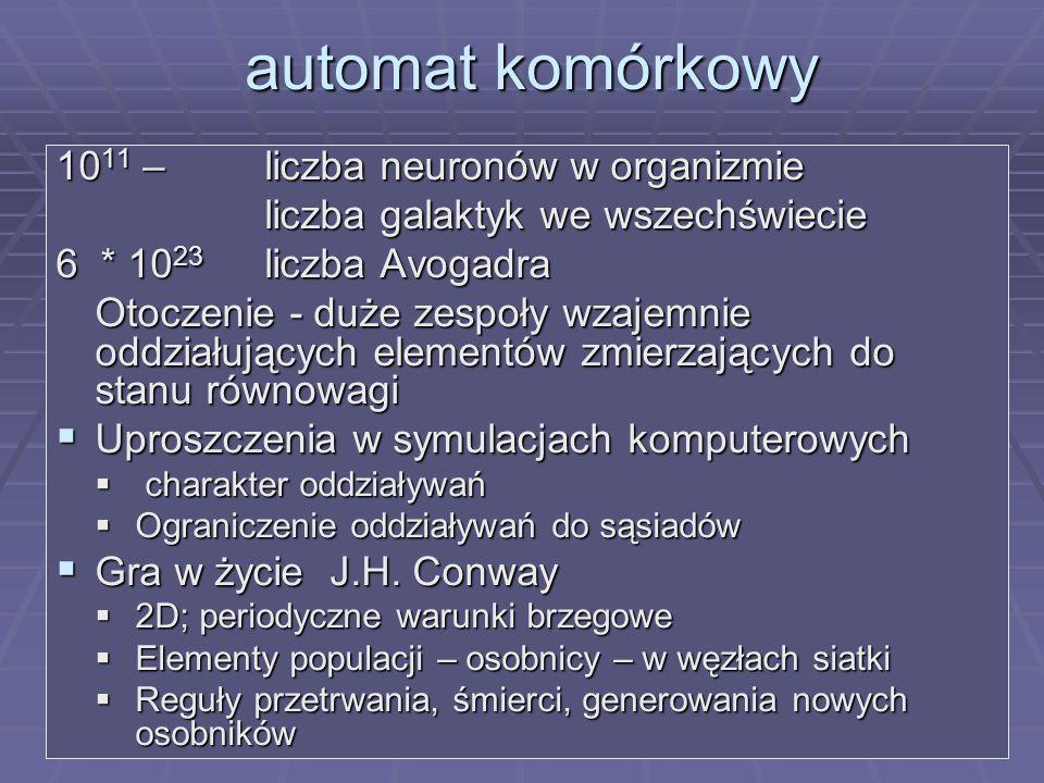 CA Stanisław Ulam, lata 40 XX w Stanisław Ulam, lata 40 XX w Step Wolfram (twórca pakietu Mathematica) Step Wolfram (twórca pakietu Mathematica) Struktura danych (tablica komórek) Struktura danych (tablica komórek) Algorytm Algorytm Parametry: Parametry: Typ komórki Typ komórki Stan początkowy Stan początkowy Funkcja przejścia Funkcja przejścia