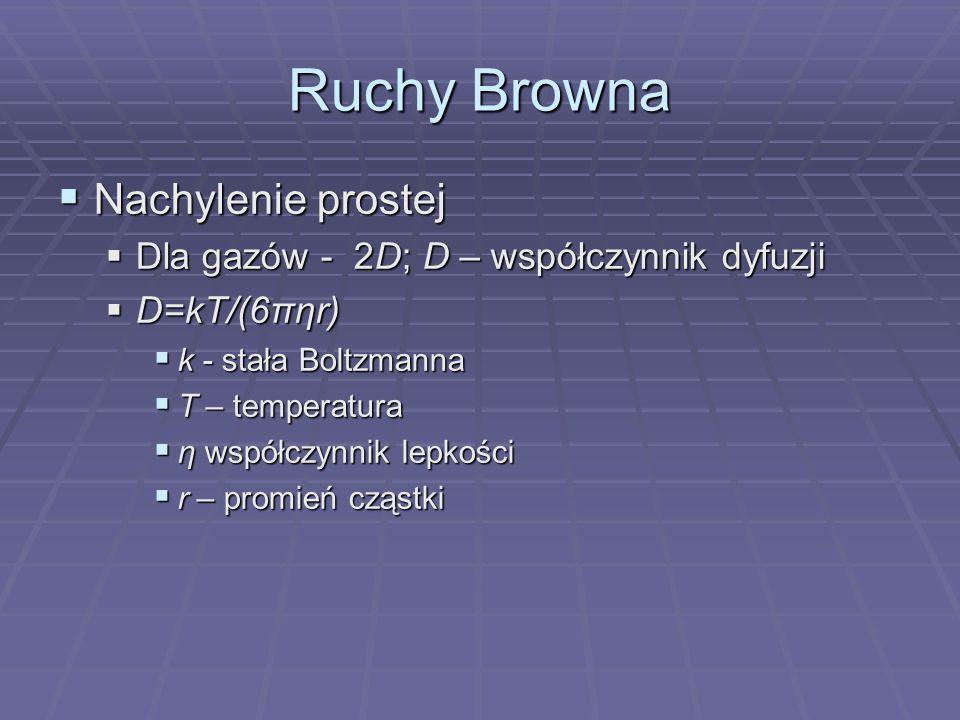 Ruchy Browna Nachylenie prostej Nachylenie prostej Dla gazów - 2D; D – współczynnik dyfuzji Dla gazów - 2D; D – współczynnik dyfuzji D=kT/(6 π ηr) D=k
