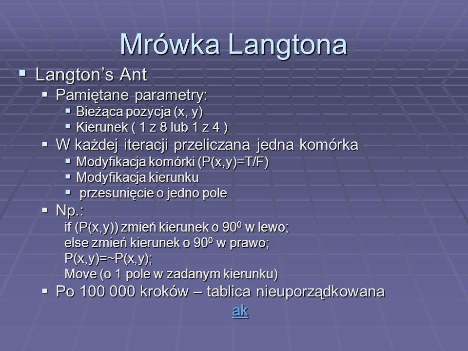 Mrówka Langtona Langtons Ant Langtons Ant Pamiętane parametry: Pamiętane parametry: Bieżąca pozycja (x, y) Bieżąca pozycja (x, y) Kierunek ( 1 z 8 lub
