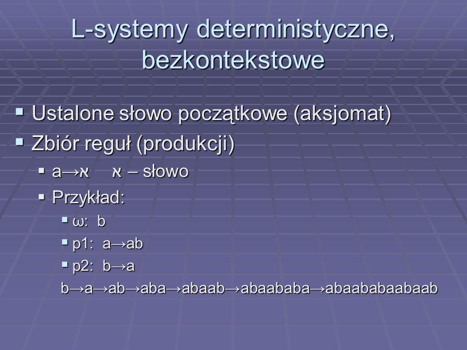L-systemy deterministyczne, bezkontekstowe Ustalone słowo początkowe (aksjomat) Ustalone słowo początkowe (aksjomat) Zbiór reguł (produkcji) Zbiór reg