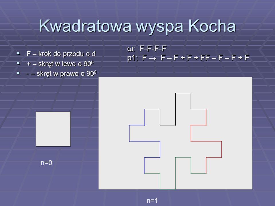 Kwadratowa wyspa Kocha F – krok do przodu o d F – krok do przodu o d + – skręt w lewo o 90 0 + – skręt w lewo o 90 0 - – skręt w prawo o 90 0 - – skrę