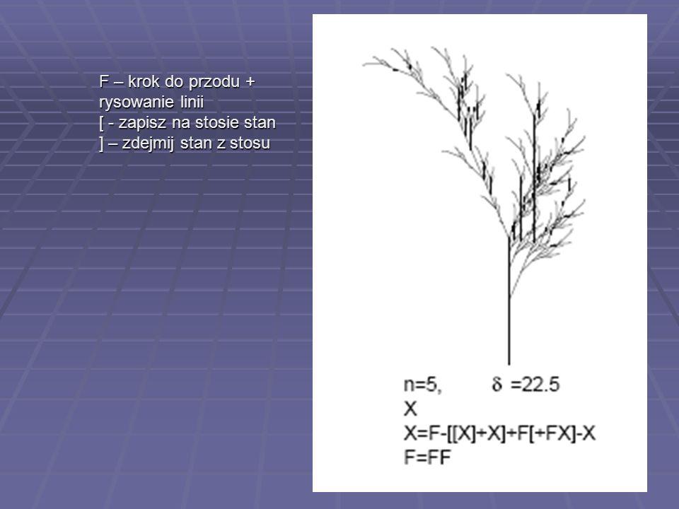 F – krok do przodu + rysowanie linii [ - zapisz na stosie stan ] – zdejmij stan z stosu