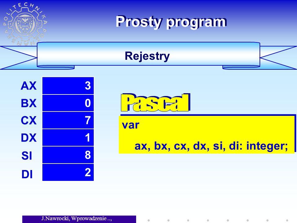 J.Nawrocki, Wprowadzenie.., Wykład 5 Prosty program Rejestry var ax, bx, cx, dx, si, di: integer; var ax, bx, cx, dx, si, di: integer; AX 3 BX 0 CX 7 DX 1 SI 8 DI 2