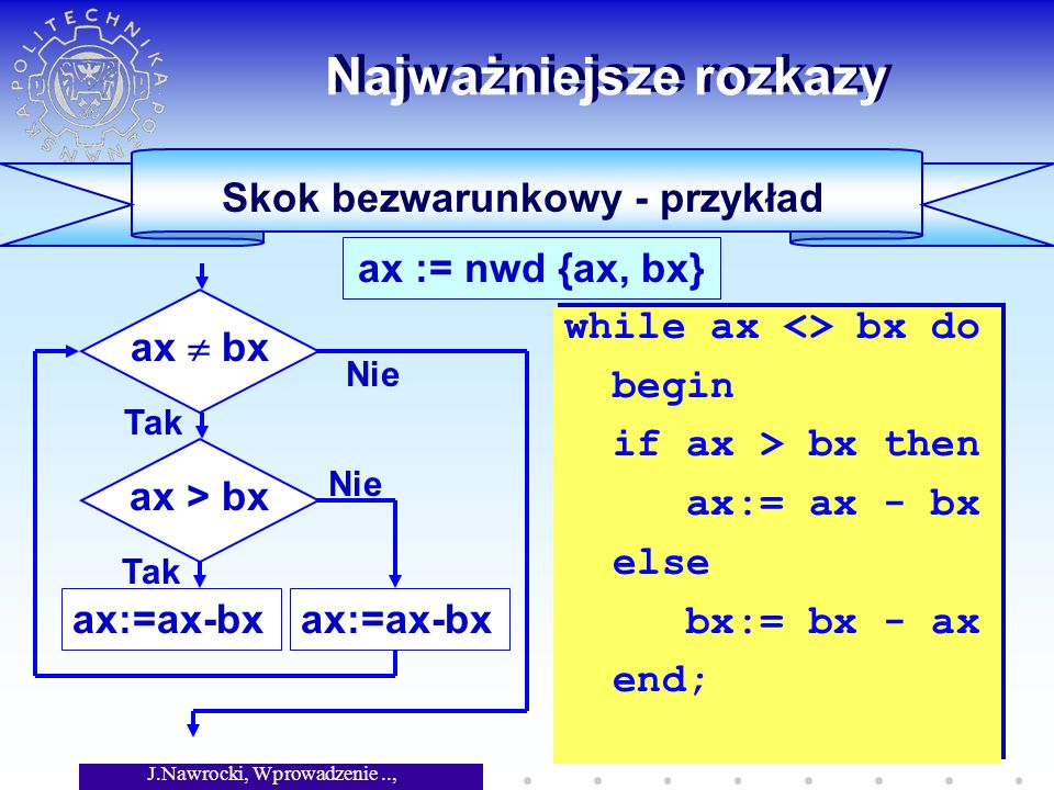 J.Nawrocki, Wprowadzenie.., Wykład 5 Skok bezwarunkowy - przykład Najważniejsze rozkazy ax := nwd {ax, bx} while ax <> bx do begin if ax > bx then ax:= ax - bx else bx:= bx - ax end; while ax <> bx do begin if ax > bx then ax:= ax - bx else bx:= bx - ax end; ax bx ax > bx ax:=ax-bx Tak Nie