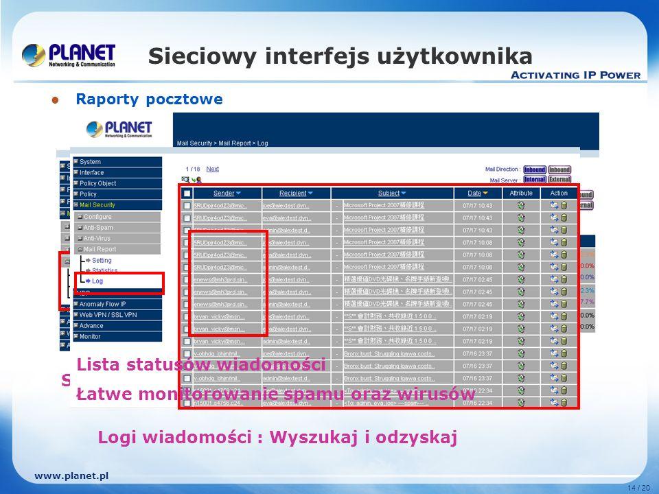 www.planet.pl 14 / 20 Sieciowy interfejs użytkownika Raporty pocztowe Logi wiadomości : Wyszukaj i odzyskaj Statystyki wiadomości Lista statusów wiadomości Łatwe monitorowanie spamu oraz wirusów