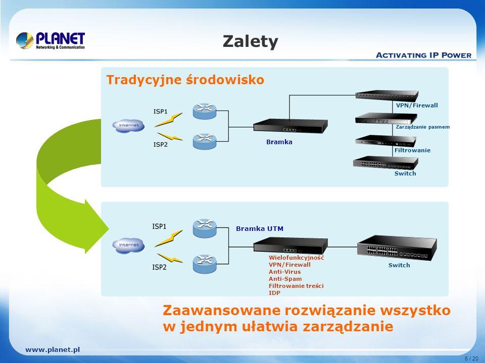 www.planet.pl 6 / 20 Zalety Zaawansowane rozwiązanie wszystko w jednym ułatwia zarządzanie Wielofunkcyjność VPN/Firewall Anti-Virus Anti-Spam Filtrowanie treści IDP Bramka UTM Switch Bramka VPN/Firewall Zarządzanie pasmem Filtrowanie Switch Tradycyjne środowisko