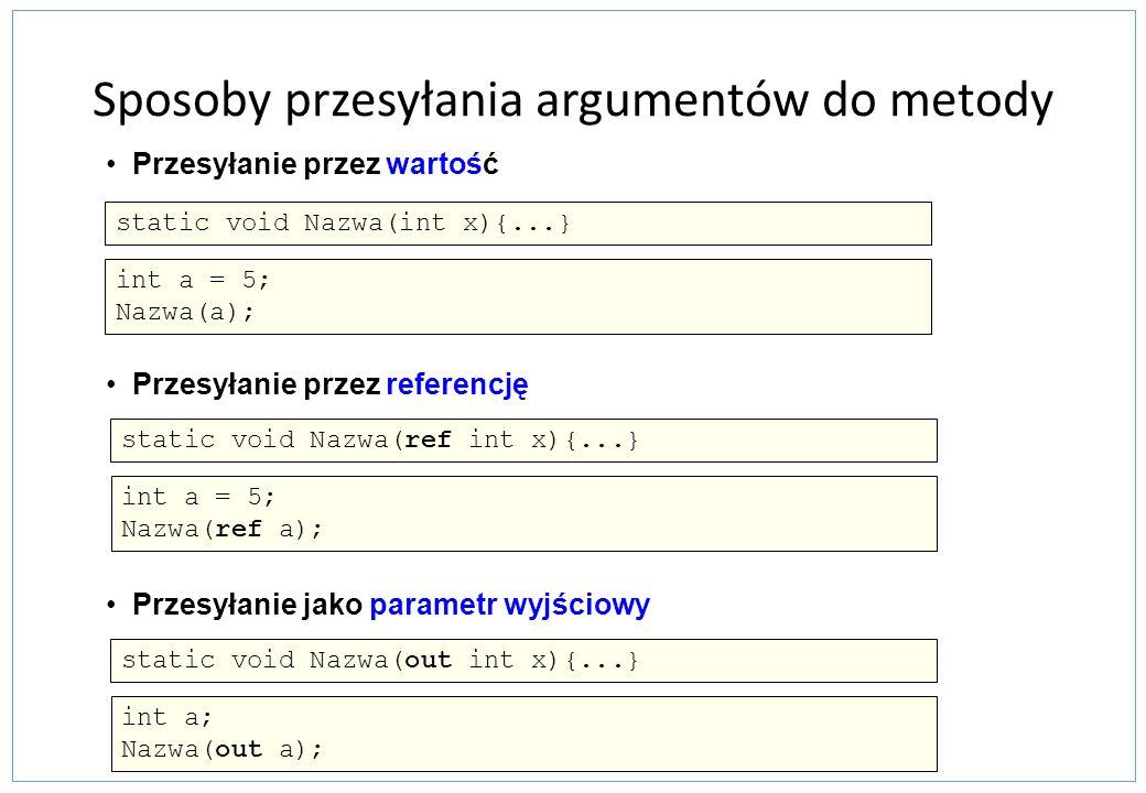 Sposoby przesyłania argumentów do metody Przesyłanie przez wartość Przesyłanie przez referencję Przesyłanie jako parametr wyjściowy static void Nazwa(