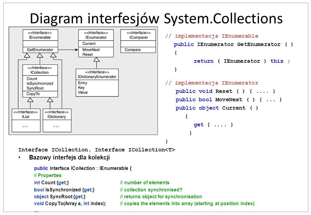 Diagram interfesjów System.Collections public interface ICollection : IEnumerable { // Properties int Count {get;} // number of elements bool IsSynchr