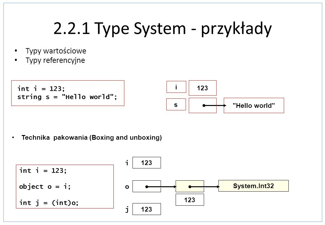 Interfejs - przykład interface INazwa{ void f(); String Wlasciwosc{ get; set; } event EventHandler zdarzenie; //int i; - błąd } class Klasa : INazwa { String s; public virtual void f(){...} public virtual String Wlasciwosc { get {return s;} set {s = value;} } public virtual event EventHandler zdarzenie; } //Słowo virtual jest opcjonalne EditBox editBox = new EditBox(); IControl control = editBox; IDataBound dataBound = editBox; object obj = new EditBox(); IControl control = (IControl)obj; IDataBound dataBound = (IDataBound)obj; Klasę implementującą jeden lub wiele interfejsów można traktować jako klasę należącą do wielu typów.