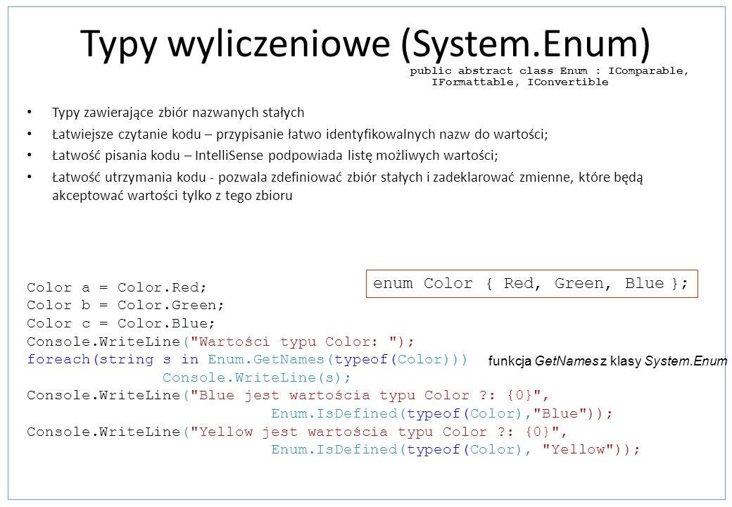Typy wyliczeniowe (System.Enum) Typy zawierające zbiór nazwanych stałych Łatwiejsze czytanie kodu – przypisanie łatwo identyfikowalnych nazw do wartoś
