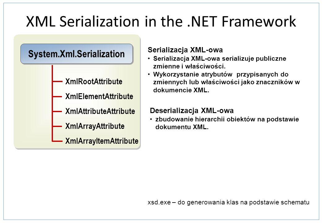 XML Serialization in the.NET Framework XmlRootAttribute XmlElementAttribute XmlAttributeAttribute XmlArrayAttribute XmlArrayItemAttribute System.Xml.S