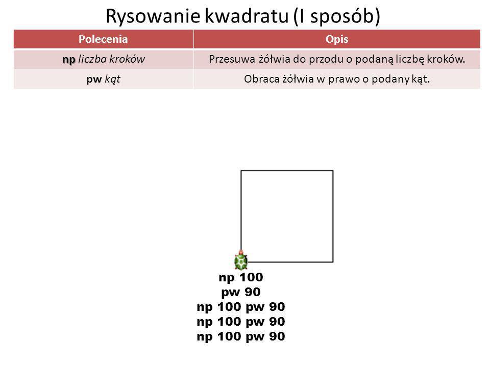 Rysowanie kwadratu (I sposób) PoleceniaOpis np np liczba krokówPrzesuwa żółwia do przodu o podaną liczbę kroków. pw kątObraca żółwia w prawo o podany