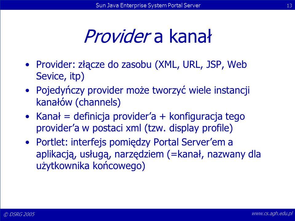 © DSRG 2005 Sun Java Enterprise System Portal Server 13 www.cs.agh.edu.pl Provider a kanał Provider: złącze do zasobu (XML, URL, JSP, Web Sevice, itp)