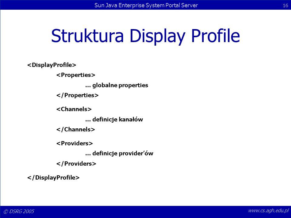 © DSRG 2005 Sun Java Enterprise System Portal Server 16 www.cs.agh.edu.pl Struktura Display Profile … globalne properties … definicje kanałów … defini