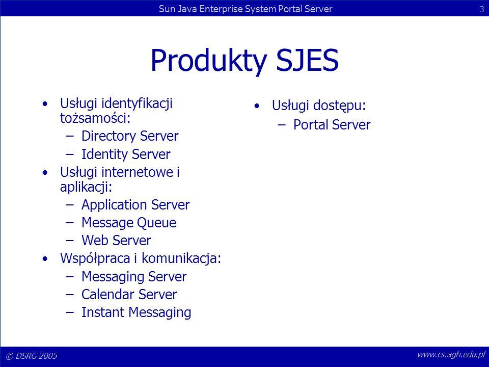 © DSRG 2005 Sun Java Enterprise System Portal Server 3 www.cs.agh.edu.pl Produkty SJES Usługi identyfikacji tożsamości: –Directory Server –Identity Se
