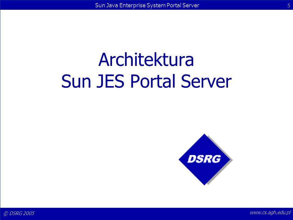 © DSRG 2005 Sun Java Enterprise System Portal Server 6 www.cs.agh.edu.pl Przegląd Szyfrowany zdalny dostęp Pojęcia: Netlet, NetFile, Gateway, Rewriter Proxy Szyfrowany zdalny dostęp Pojęcia: Netlet, NetFile, Gateway, Rewriter Proxy Zarządzanie tożsamością oraz polityką dostępu Agregacja i Prezentacja Personalizacja Beezpieczeństwo Wyszukiwarki Web Services, JSP, XML, itd Zarządzanie tożsamością oraz polityką dostępu Agregacja i Prezentacja Personalizacja Beezpieczeństwo Wyszukiwarki Web Services, JSP, XML, itd Identity Server Directory Server Web/Application Server Dynamiczny rendering Kalendarze, Notatki, Mail WAP 2.0 J2ME Dynamiczny rendering Kalendarze, Notatki, Mail WAP 2.0 J2ME Portal Server Mobile Access Secure Remote Access