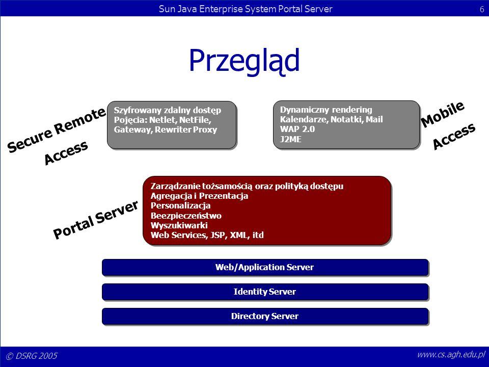 © DSRG 2005 Sun Java Enterprise System Portal Server 6 www.cs.agh.edu.pl Przegląd Szyfrowany zdalny dostęp Pojęcia: Netlet, NetFile, Gateway, Rewriter
