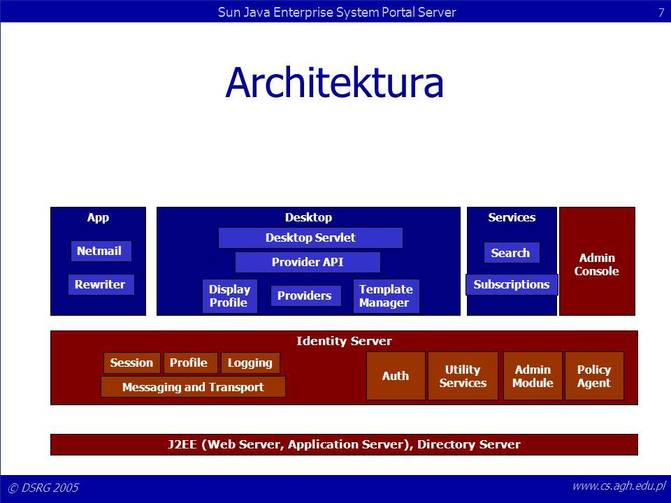 © DSRG 2005 Sun Java Enterprise System Portal Server 8 www.cs.agh.edu.pl Hierarchia Desktopu Channel: Podstawowa jednostka treści Portala Dla użytkownika końcowego: obszar na Desktopie, zazwyczaj posiadający ramkę i wiersz nagłówkowy Container: Zawiera kilka kanałów, definiuje układ (wygląd) Desktopu