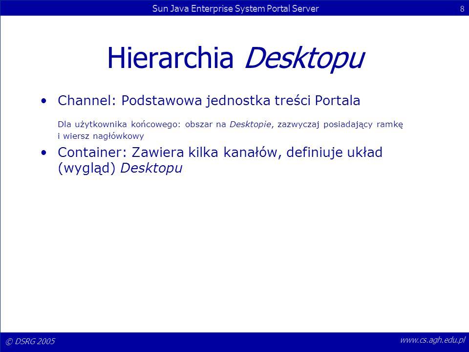 © DSRG 2005 Sun Java Enterprise System Portal Server 8 www.cs.agh.edu.pl Hierarchia Desktopu Channel: Podstawowa jednostka treści Portala Dla użytkown