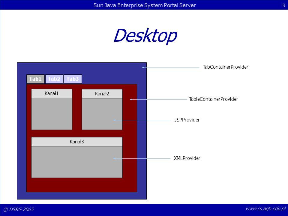© DSRG 2005 Sun Java Enterprise System Portal Server 10 www.cs.agh.edu.pl Tab Container najwyższego poziomu