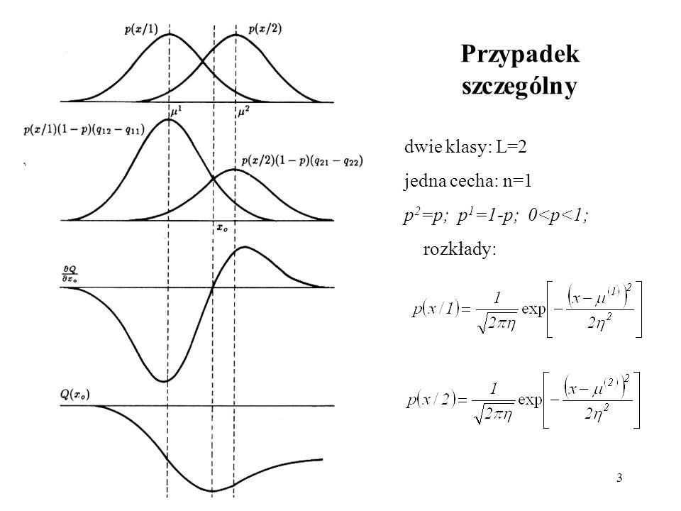 3 Przypadek szczególny dwie klasy: L=2 jedna cecha: n=1 p 2 =p; p 1 =1-p; 0<p<1; rozkłady: