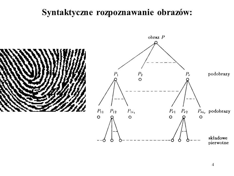 4 Syntaktyczne rozpoznawanie obrazów: