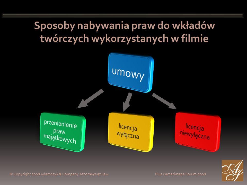Sposoby nabywania praw do wkładów twórczych wykorzystanych w filmie