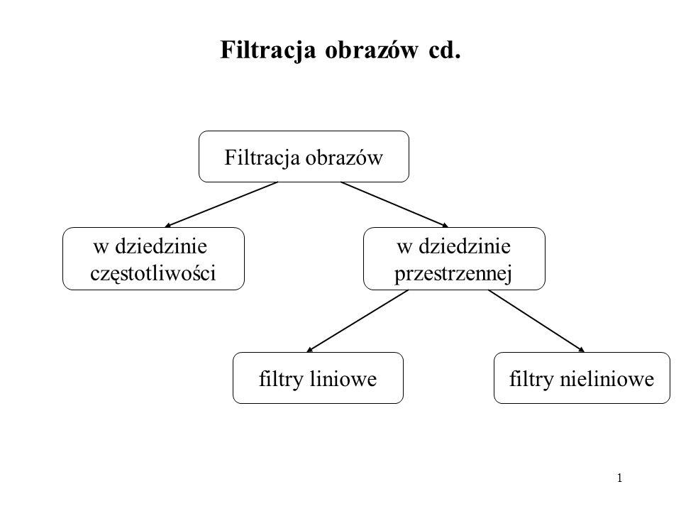 1 Filtracja obrazów cd. Filtracja obrazów w dziedzinie częstotliwości w dziedzinie przestrzennej filtry liniowefiltry nieliniowe