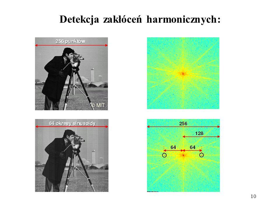 10 Detekcja zakłóceń harmonicznych: