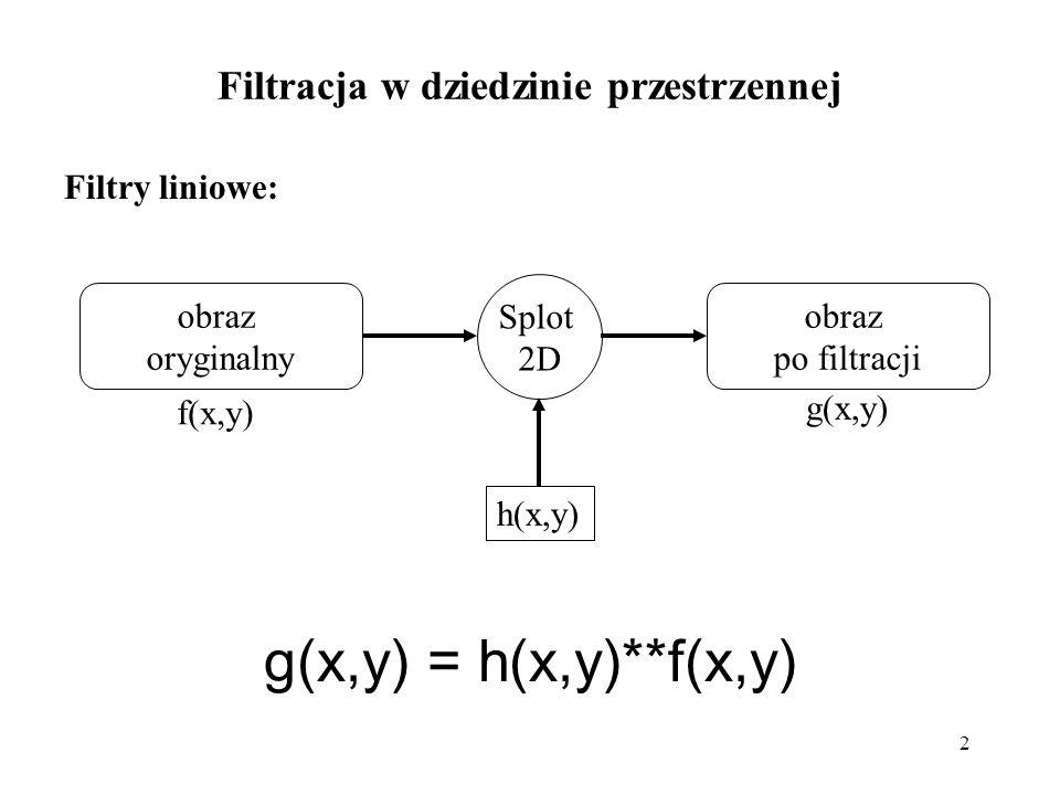 3 Filtracja w dziedzinie przestrzennej Filtry nieliniowe: –Obraz wynikowy tworzony jest na podstawie ograniczonej liczby punktów obrazu źródłowego –Punkty obrazu wynikowego sa nieliniową funkcją punktów obrazu źródłowego (ewentualnie również elementów masek)