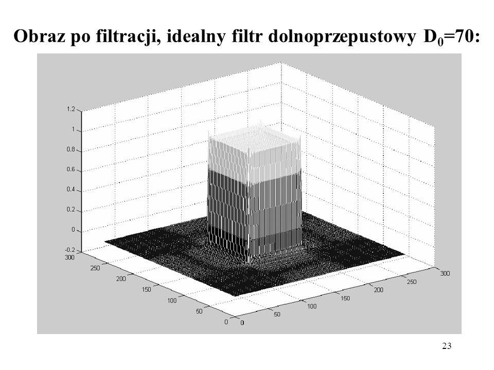 23 Obraz po filtracji, idealny filtr dolnoprzepustowy D 0 =70: