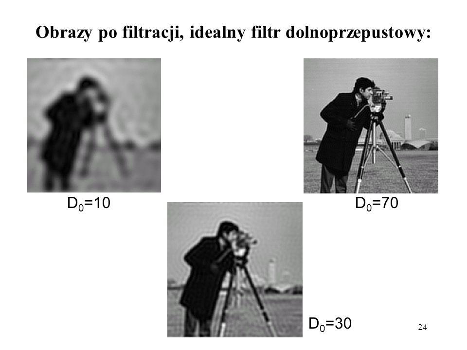 24 Obrazy po filtracji, idealny filtr dolnoprzepustowy: D 0 =10D 0 =70 D 0 =30