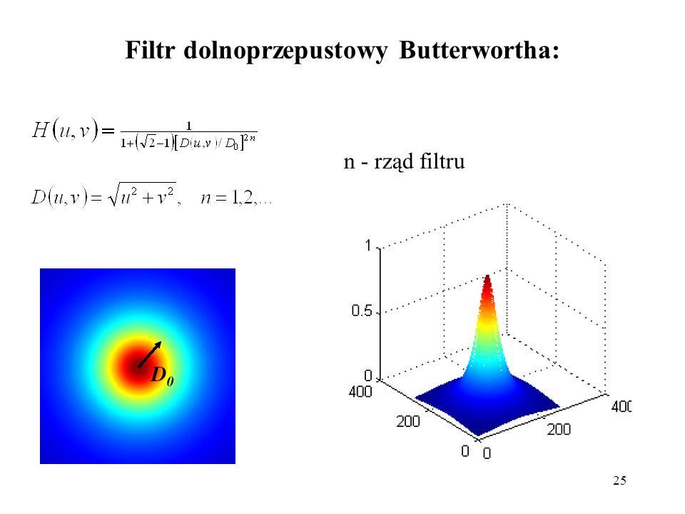 25 Filtr dolnoprzepustowy Butterwortha: n - rząd filtru