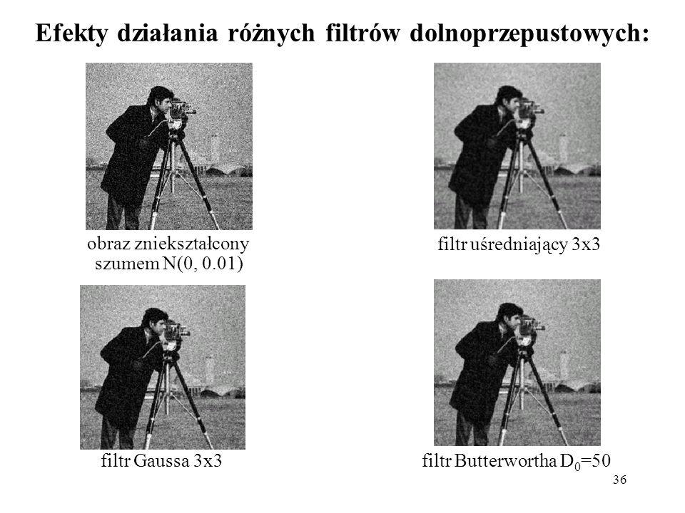 36 Efekty działania różnych filtrów dolnoprzepustowych: obraz zniekształcony szumem N(0, 0.01) filtr Gaussa 3x3filtr Butterwortha D 0 =50 filtr uśredn