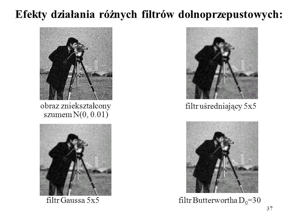 37 Efekty działania różnych filtrów dolnoprzepustowych: obraz zniekształcony szumem N(0, 0.01) filtr Gaussa 5x5filtr Butterwortha D 0 =30 filtr uśredn