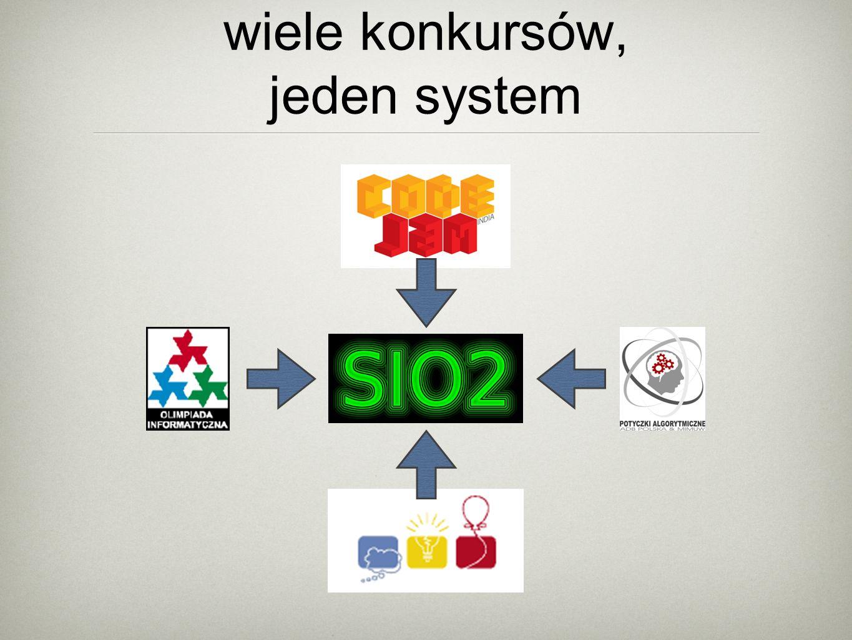 remote object access connection = XmlRpcProxy(http://cuś/ ) ownerId = connection.getContestOwner(55) print connection.getUserFirstName(ownerId) Klasyczne XML-RPC conn = RoaProxy(http://cuś/ ) contest = conn[Objects.Contest(id=55)] print contest.owner.first_name Przy użyciu ROA Przykład: pobranie imienia właściciela konkursu o numerze 55